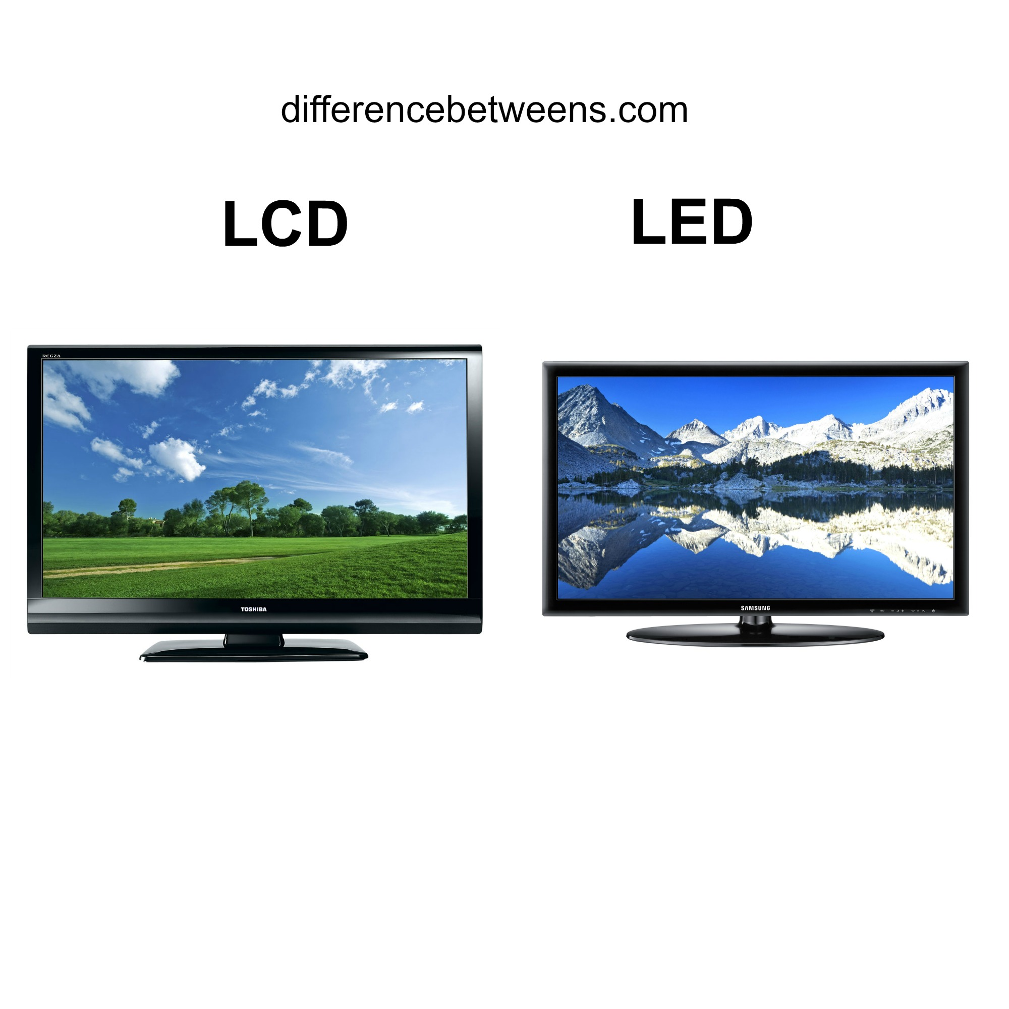 Lcd Vs Led Tv