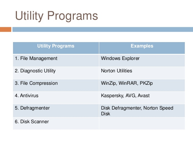 Difference Between System Software and Utility Programs