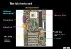 Difference Between System Unit and Motherboard