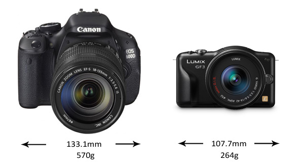 Difference Between Digital Camera and Dslr