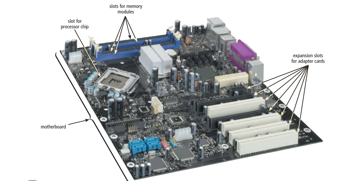 Difference Between Motherboard and Hard Drive