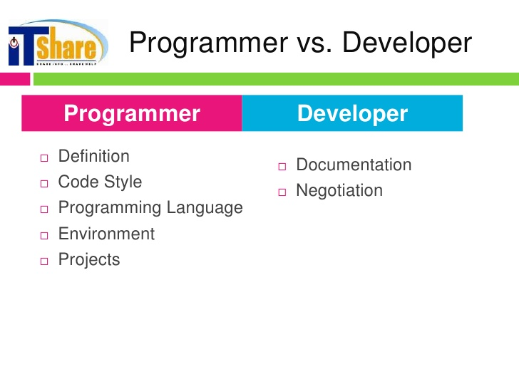 Difference Between Programmer and Developer
