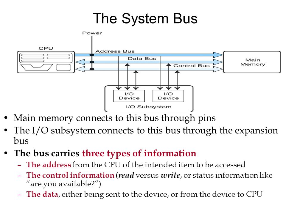 Difference Between System Bus and Expansion Bus