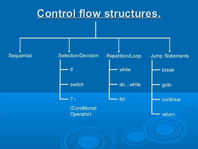 Difference Between Control Structures and Control Statements