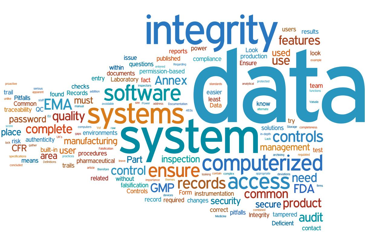 data security quality and integrity regulations and Data policies are a collection of statements that describes the rules controlling the integrity, security, quality, and use of data during its lifecycle and state.
