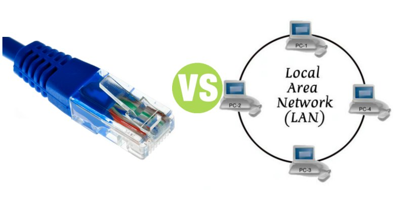 Difference Between Ethernet and LAN