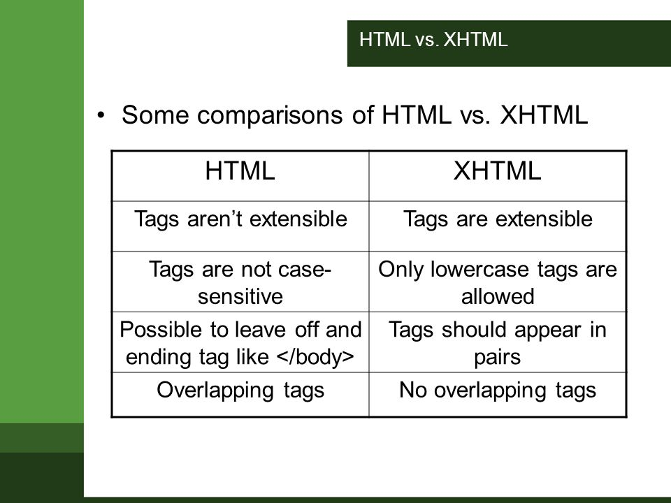 Difference between xhtml and html pdf files