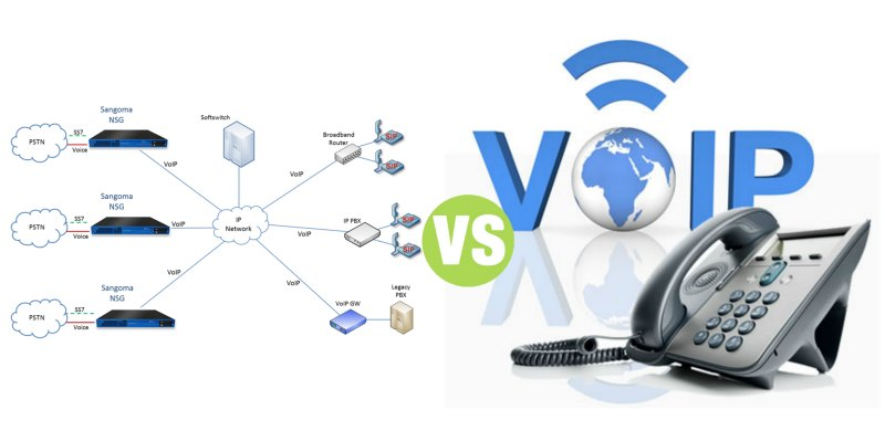Difference Between PSTN and VoIP