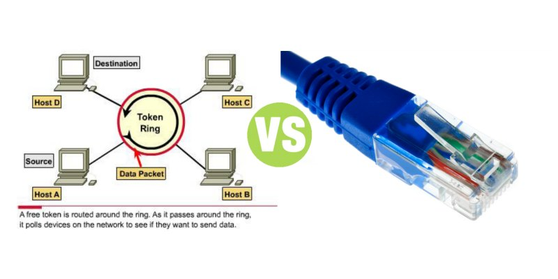 Difference Between Token Ring and Ethernet
