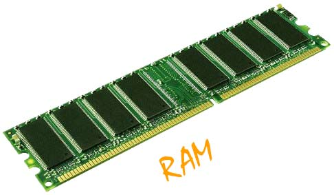 Difference Between Virtual Memory and RAM
