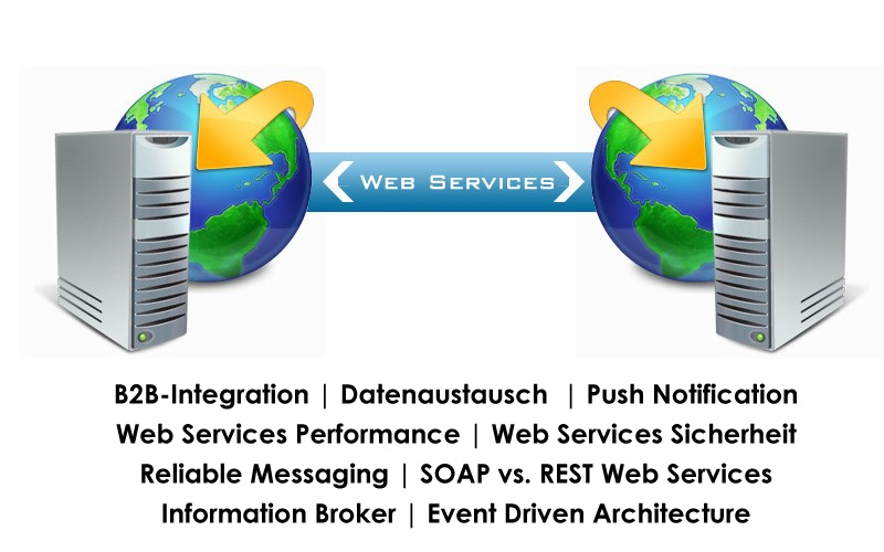 Difference Between Web Services and API