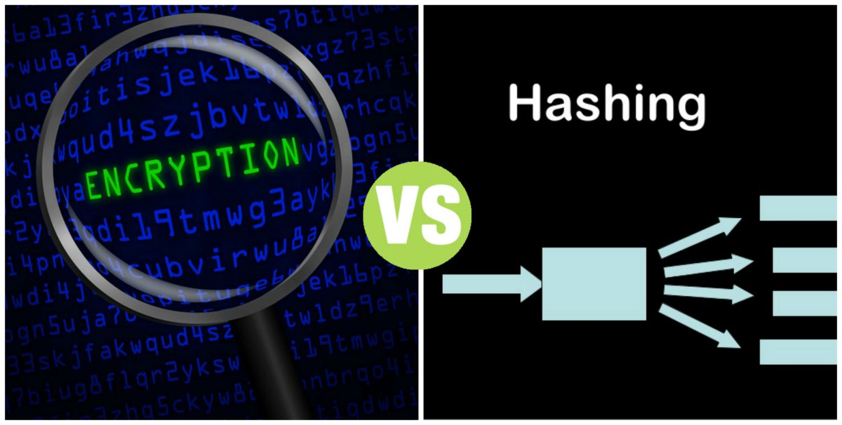 Difference Between Encryption and Hashing
