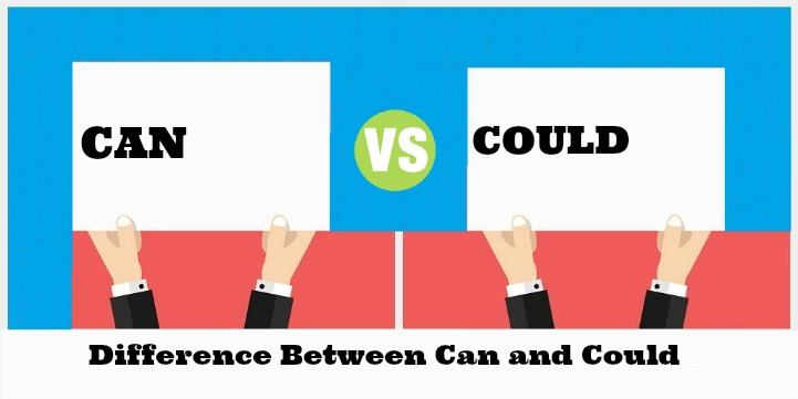 Difference Between Can and Could