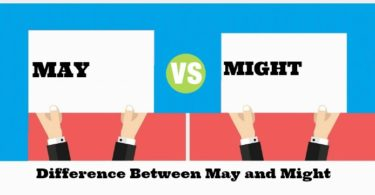 Difference Between May and Might - May vs Might