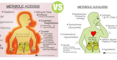Difference Between Metabolic Acidosis and Metabolic Alkalosis
