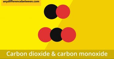 Difference Between Carbon Monoxide and Carbon Dioxide
